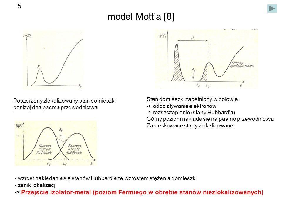 model Mott'a [8] 5 Stan domieszki zapełniony w połowie